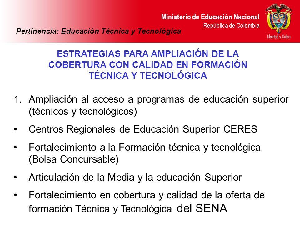 Pertinencia: Educación Técnica y Tecnológica