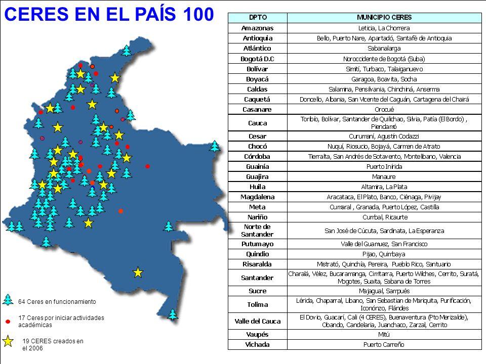 CERES EN EL PAÍS 100 64 Ceres en funcionamiento