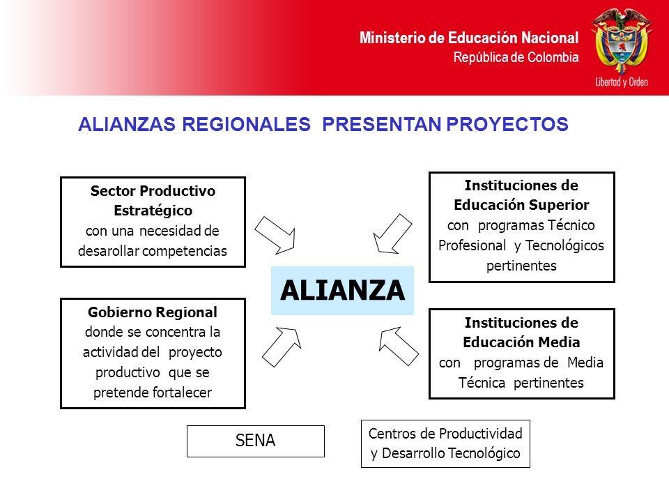 ALIANZAS REGIONALES PRESENTAN PROYECTOS
