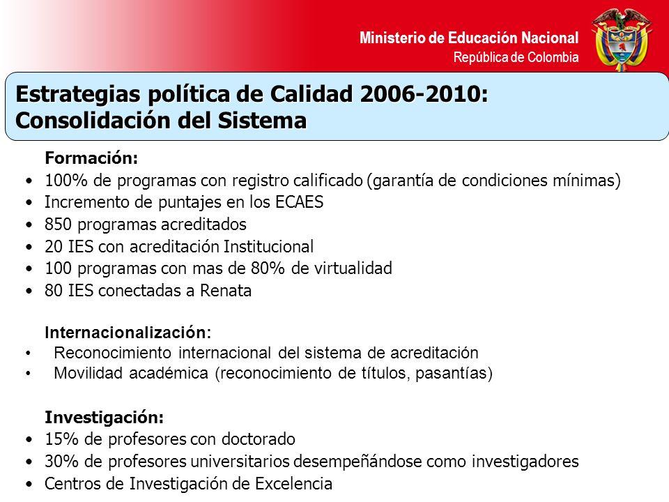 Estrategias política de Calidad 2006-2010: Consolidación del Sistema