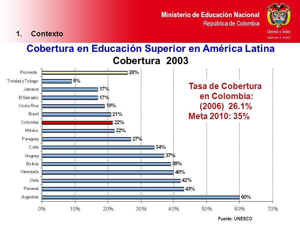 Cobertura en Educación Superior en América Latina Cobertura 2003