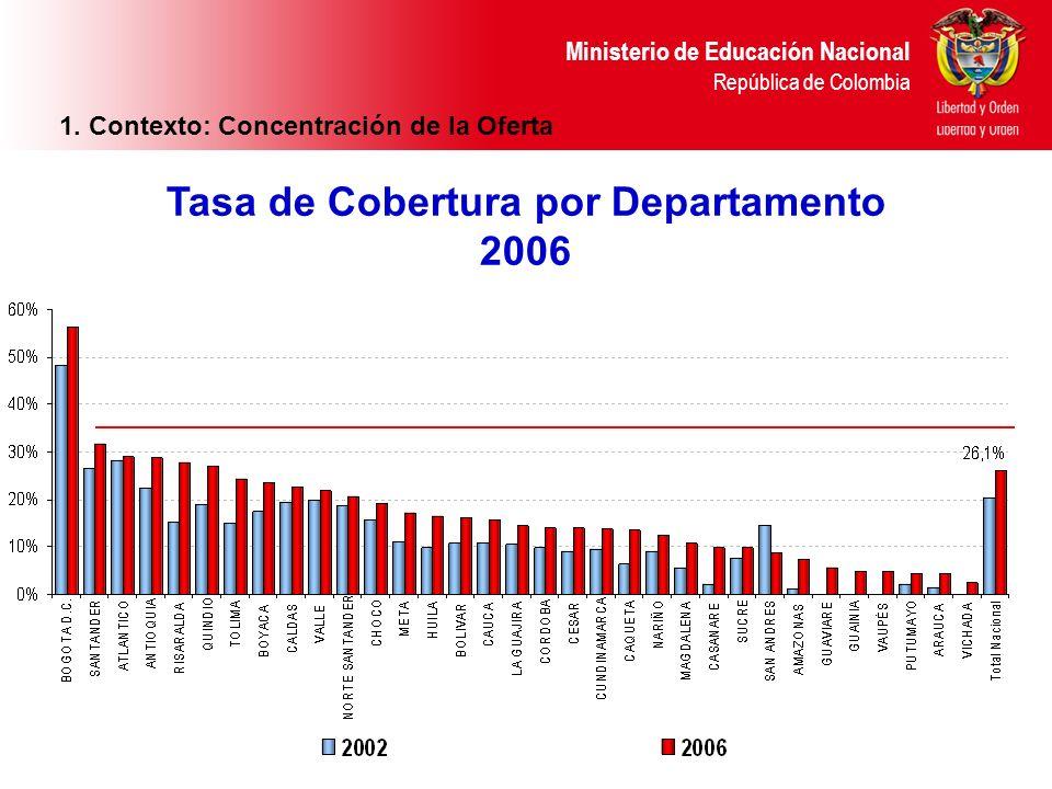 Tasa de Cobertura por Departamento 2006