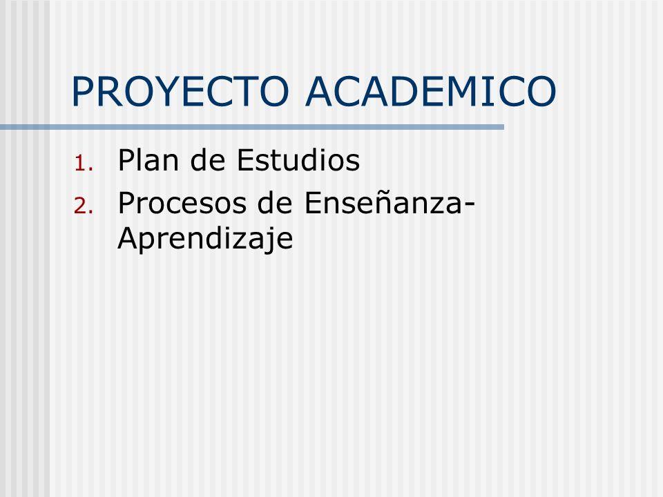 PROYECTO ACADEMICO Plan de Estudios Procesos de Enseñanza-Aprendizaje