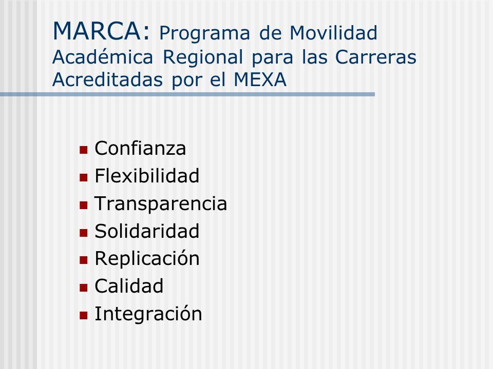 MARCA: Programa de Movilidad Académica Regional para las Carreras Acreditadas por el MEXA
