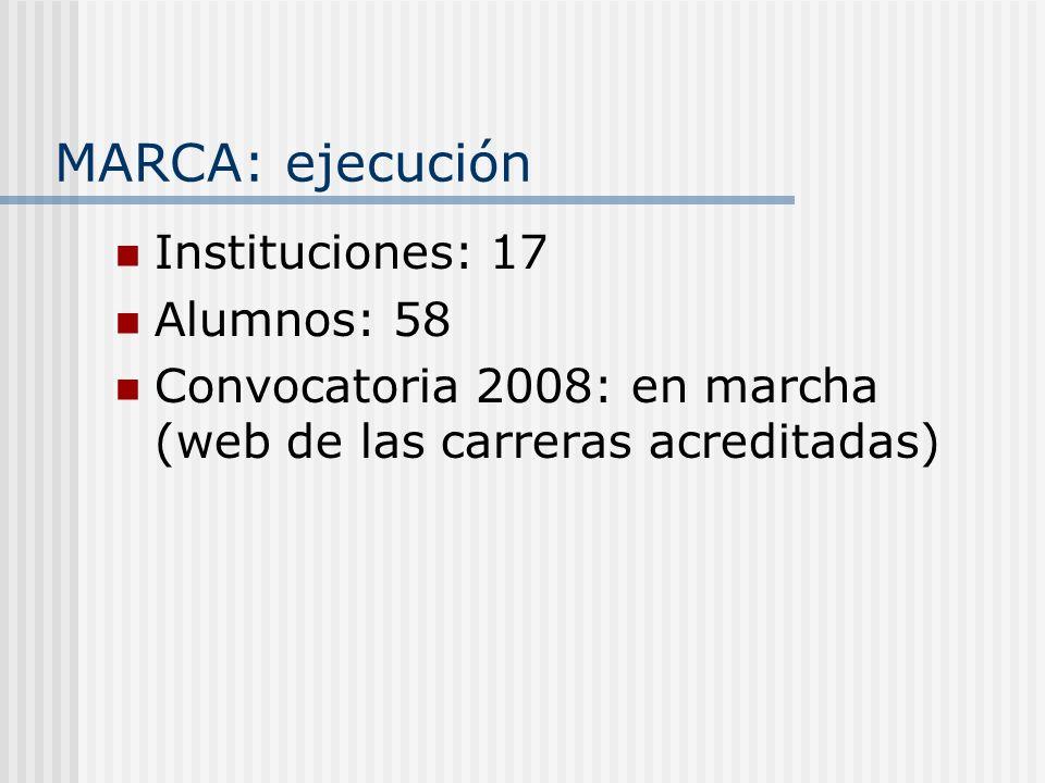 MARCA: ejecución Instituciones: 17 Alumnos: 58