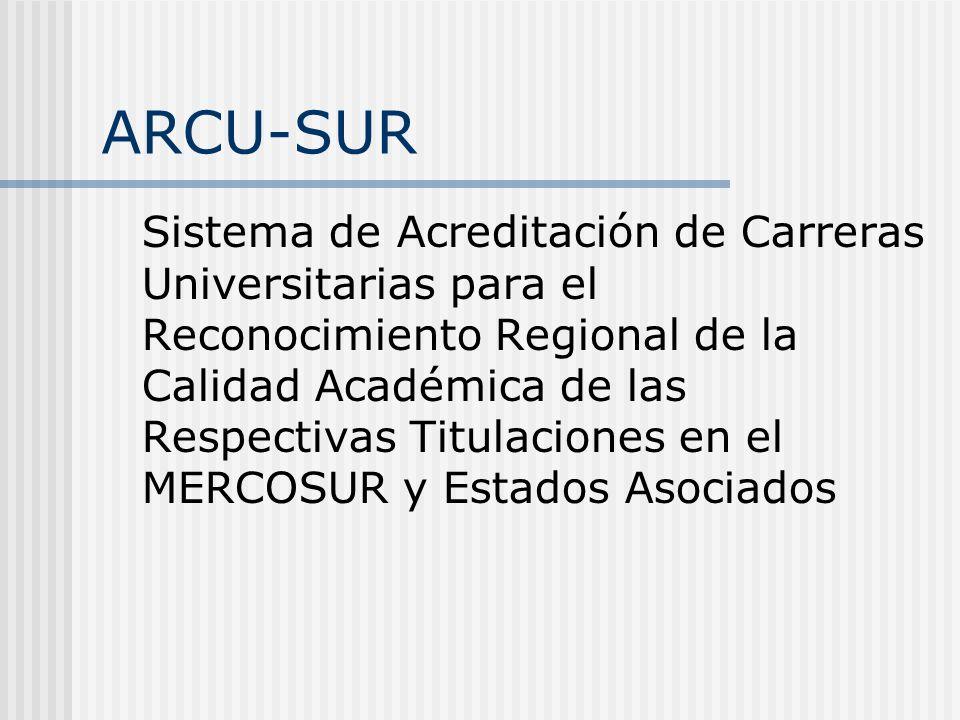 ARCU-SUR