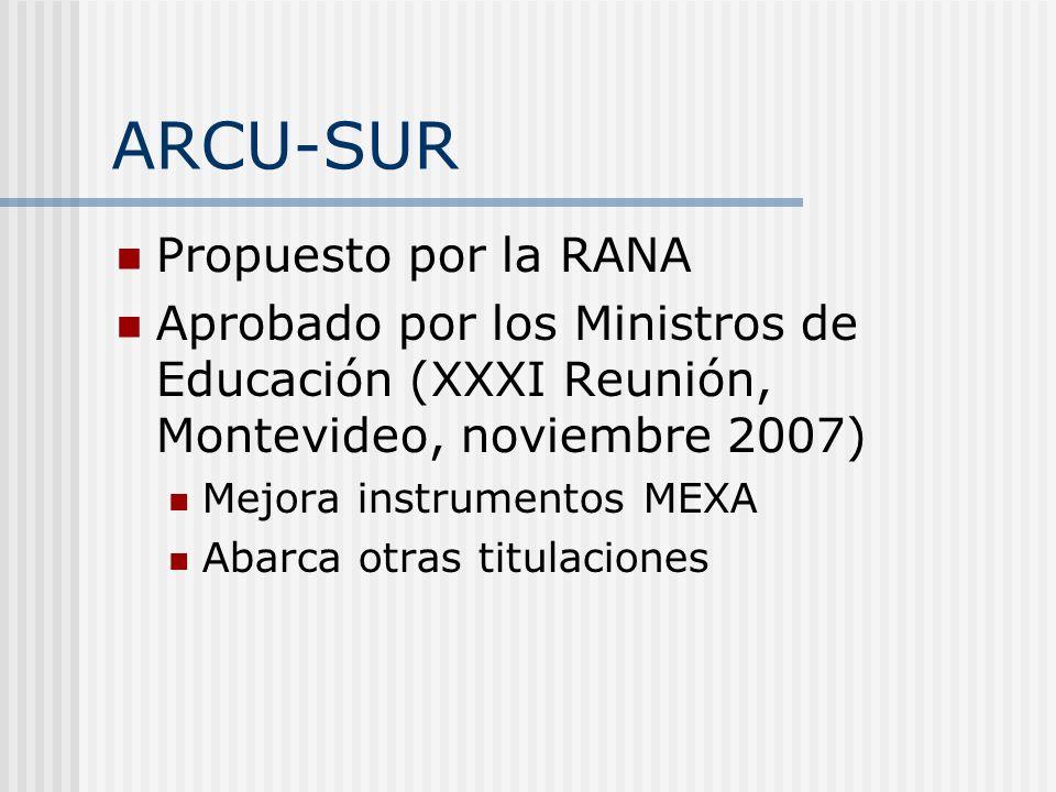 ARCU-SUR Propuesto por la RANA