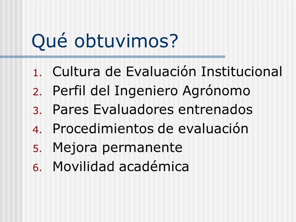 Qué obtuvimos Cultura de Evaluación Institucional