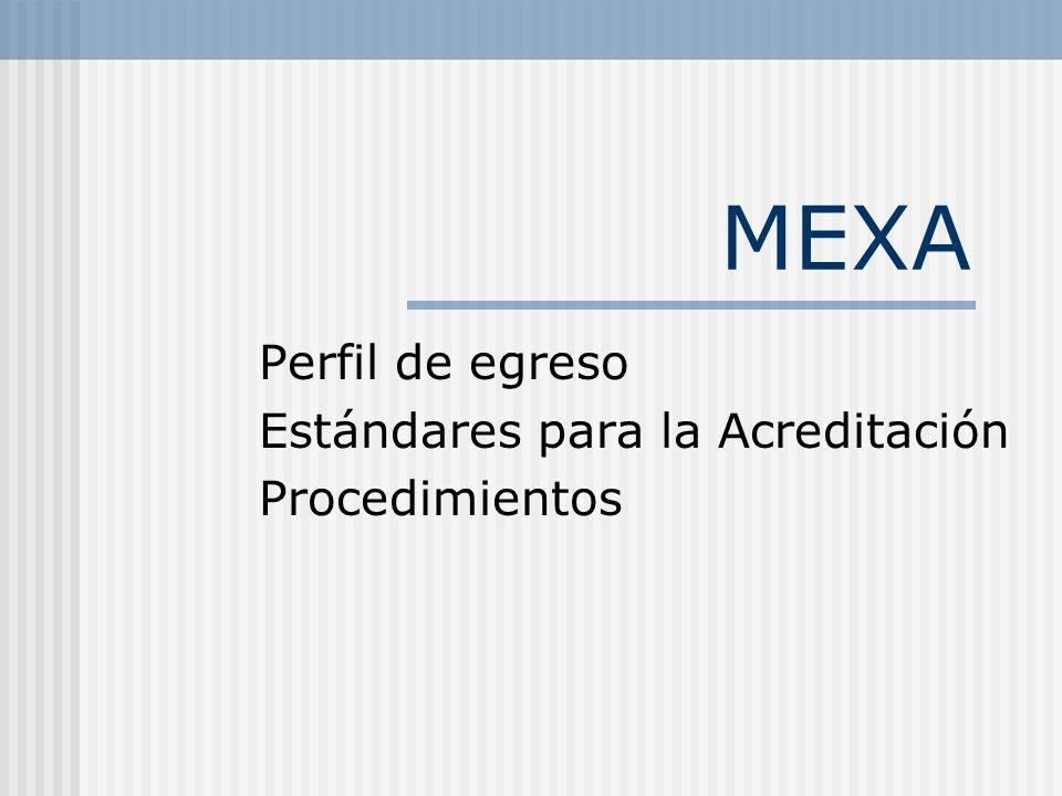 Perfil de egreso Estándares para la Acreditación Procedimientos