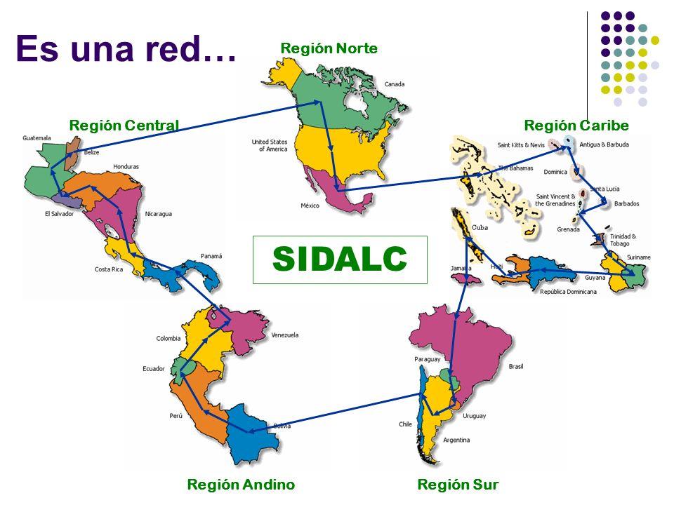 Es una red… SIDALC Estrategia Región Norte Región Central