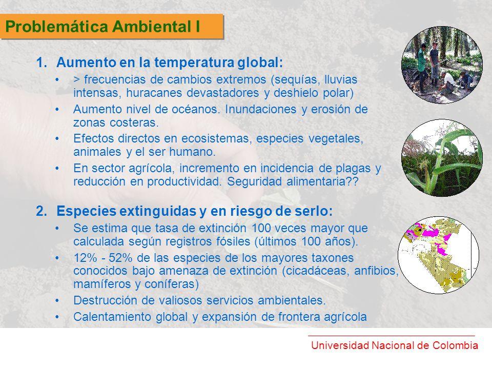 Problemática Ambiental I