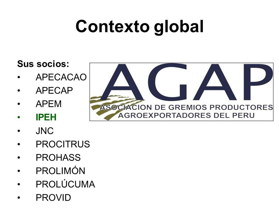 Contexto global Sus socios: APECACAO APECAP APEM IPEH JNC PROCITRUS
