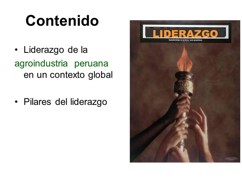 Contenido LIDERAZGO Liderazgo de la