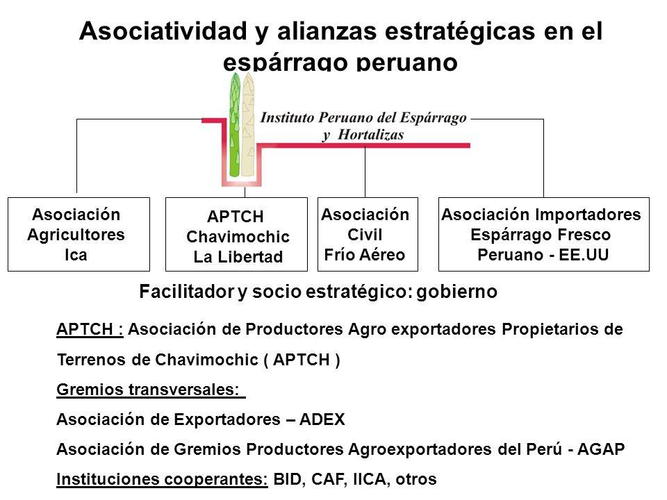 Asociatividad y alianzas estratégicas en el espárrago peruano