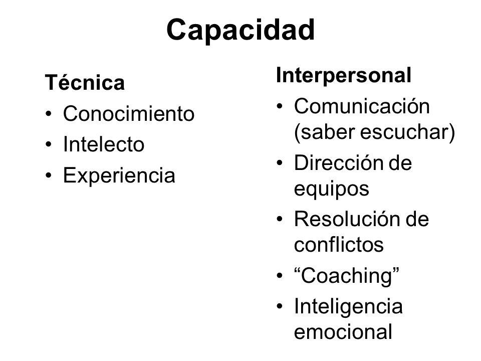 Capacidad Interpersonal Técnica Comunicación (saber escuchar)
