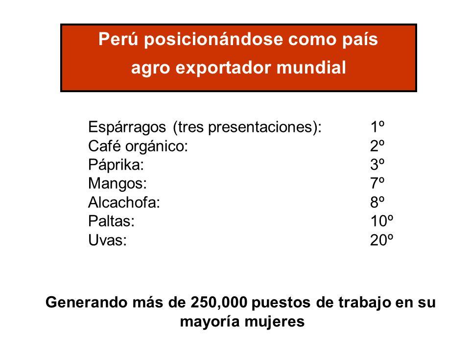 Perú posicionándose como país agro exportador mundial