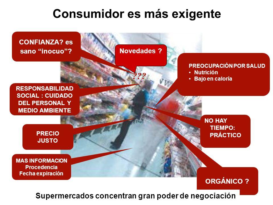 Consumidor es más exigente
