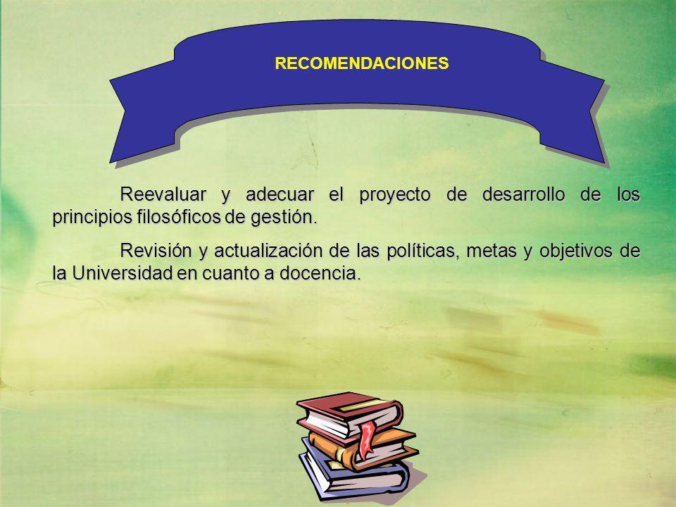 RECOMENDACIONES Reevaluar y adecuar el proyecto de desarrollo de los principios filosóficos de gestión.