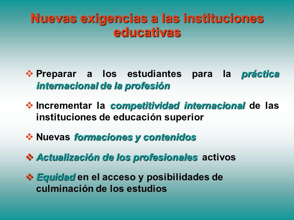 Nuevas exigencias a las instituciones educativas
