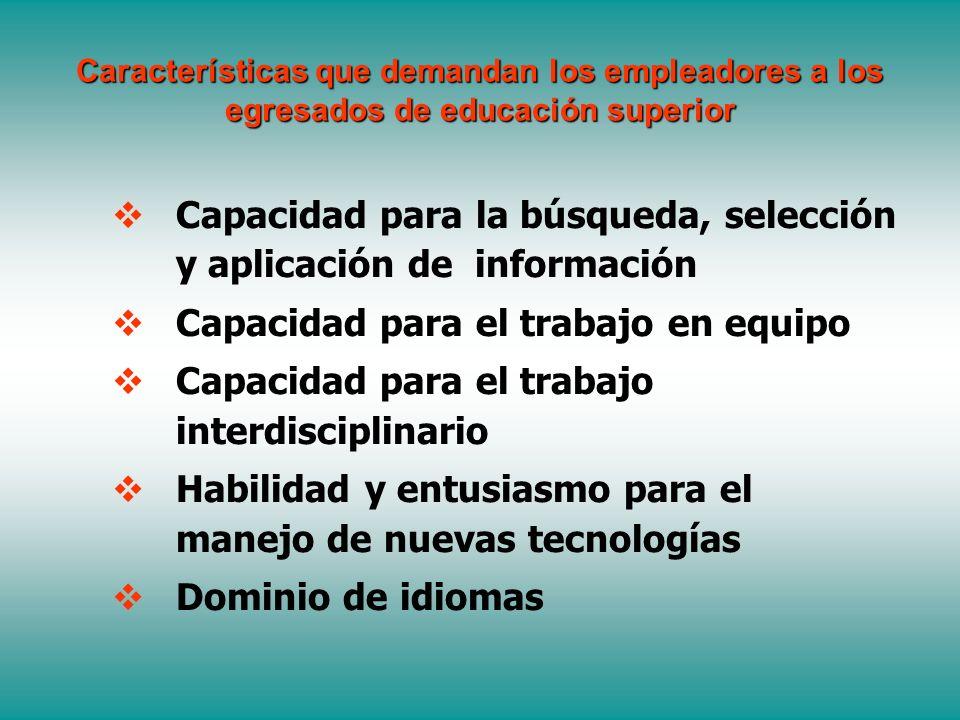 Capacidad para la búsqueda, selección y aplicación de información