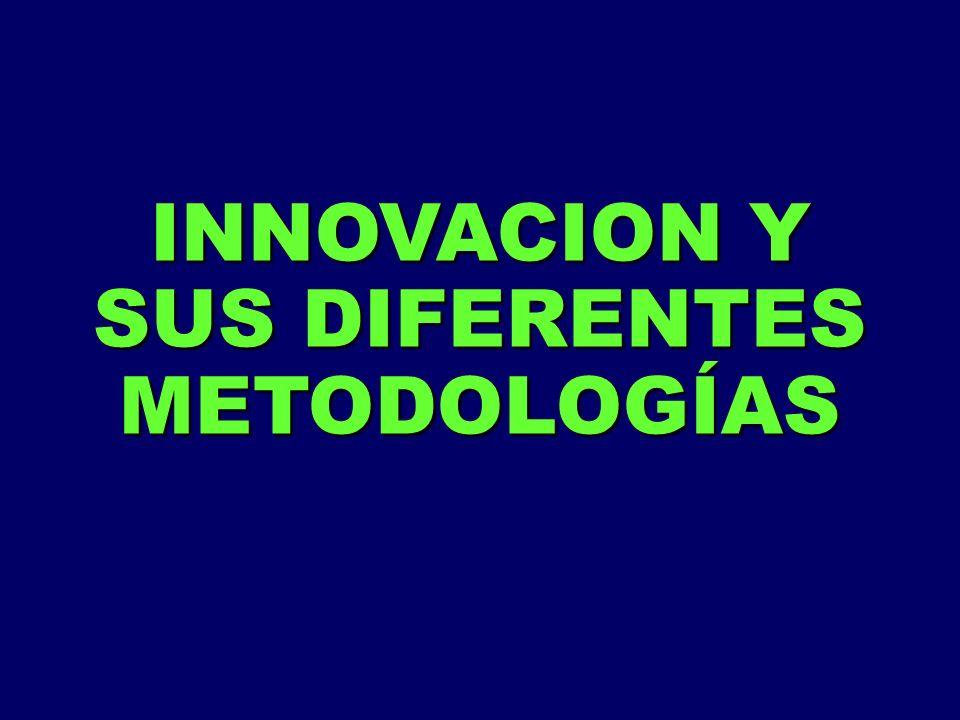 INNOVACION Y SUS DIFERENTES METODOLOGÍAS