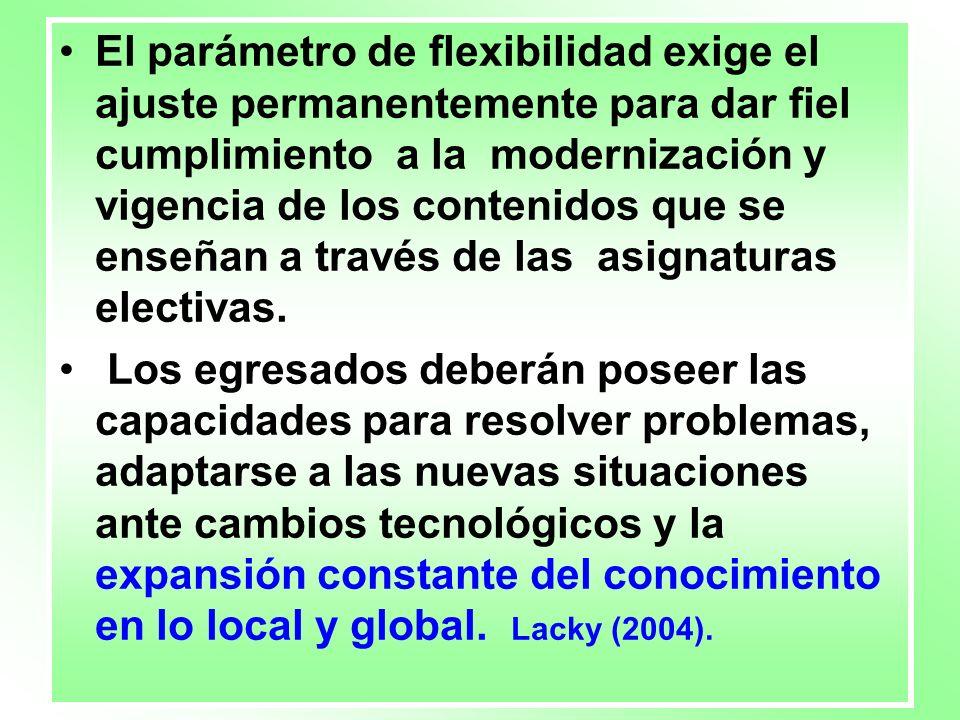 El parámetro de flexibilidad exige el ajuste permanentemente para dar fiel cumplimiento a la modernización y vigencia de los contenidos que se enseñan a través de las asignaturas electivas.