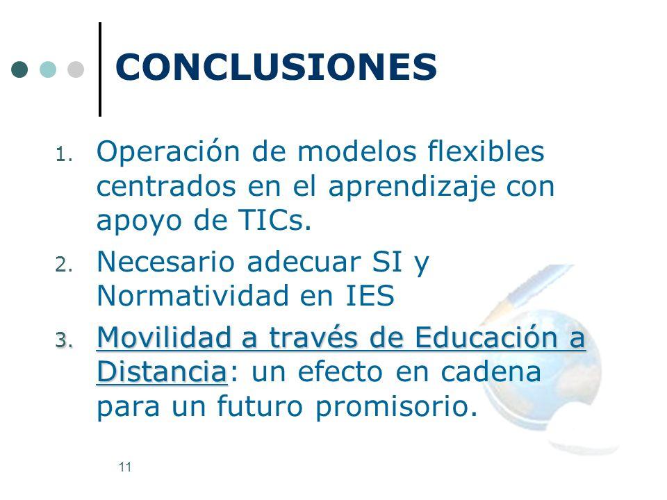 Coordinación de Educación a Distancia