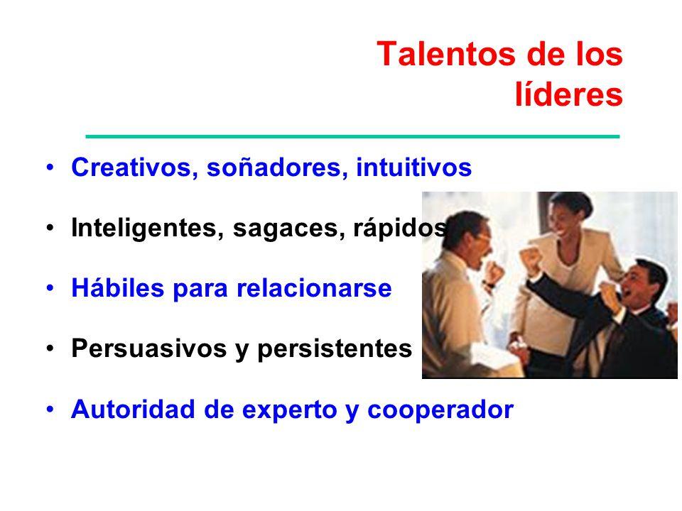 Talentos de los líderes
