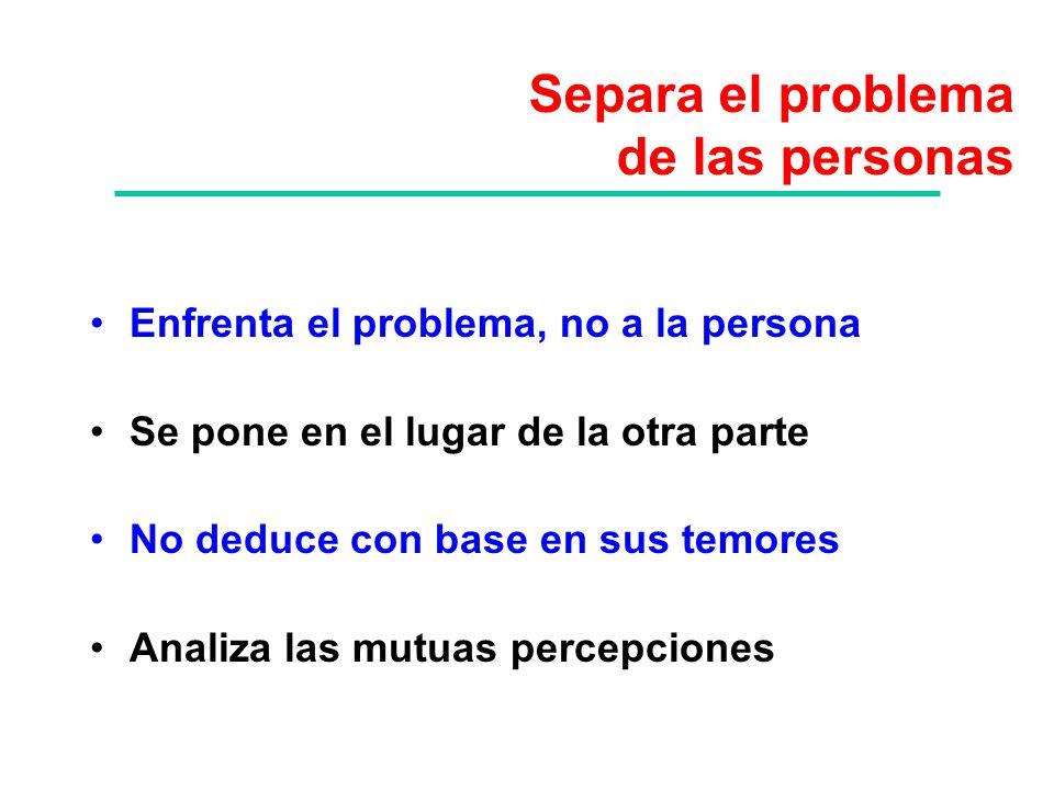 Separa el problema de las personas
