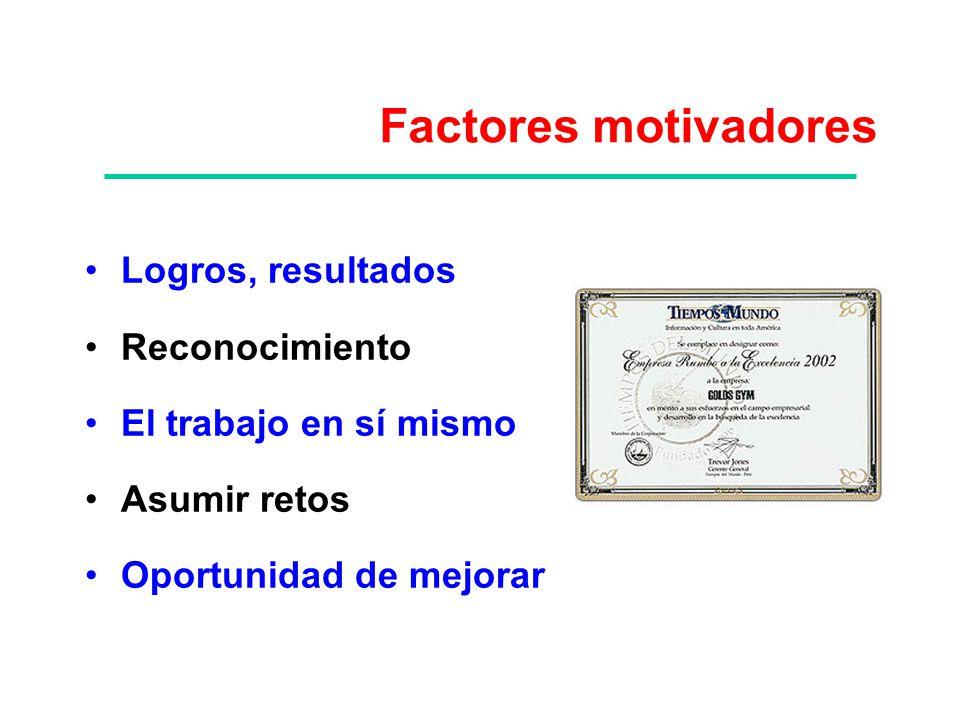 Factores motivadores Logros, resultados Reconocimiento