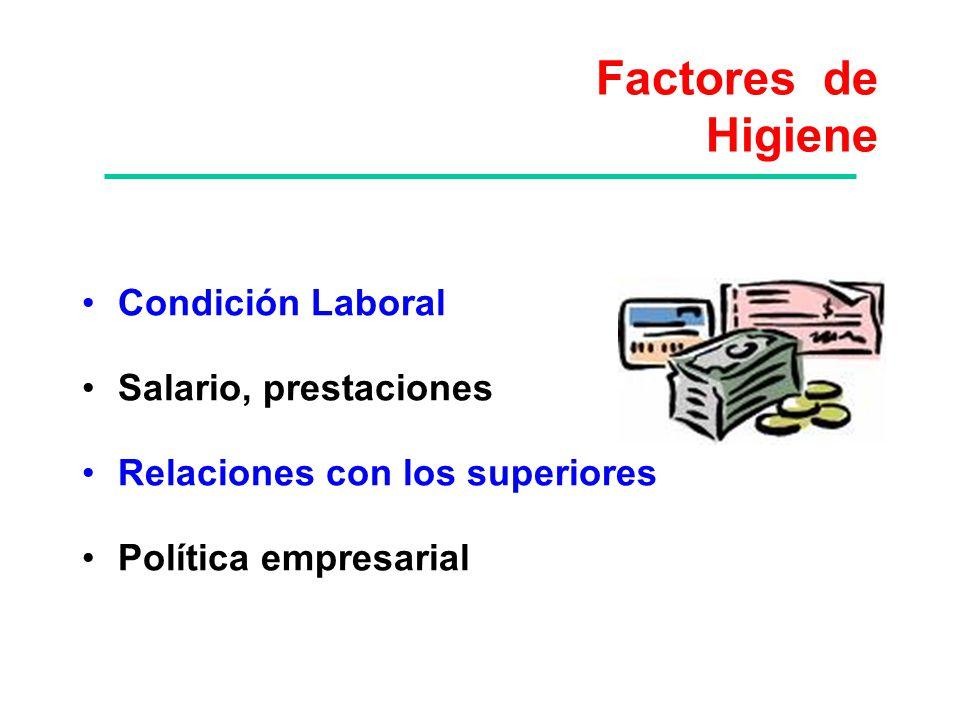 Factores de Higiene Condición Laboral Salario, prestaciones
