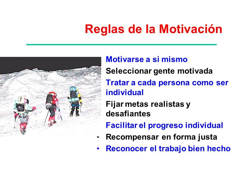 Reglas de la Motivación