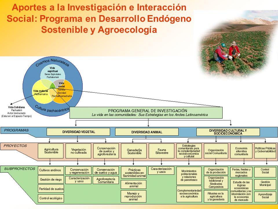 Aportes a la Investigación e Interacción Social: Programa en Desarrollo Endógeno Sostenible y Agroecología