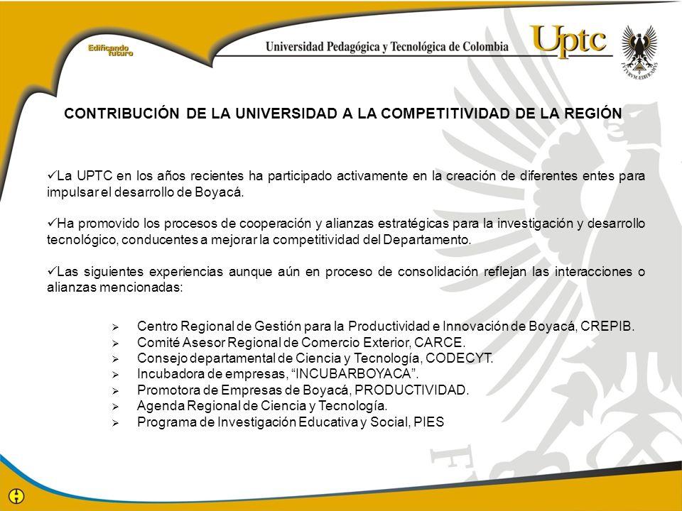 CONTRIBUCIÓN DE LA UNIVERSIDAD A LA COMPETITIVIDAD DE LA REGIÓN