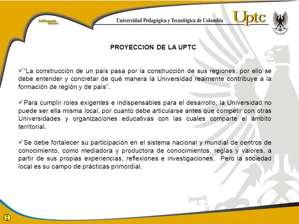 PROYECCION DE LA UPTC
