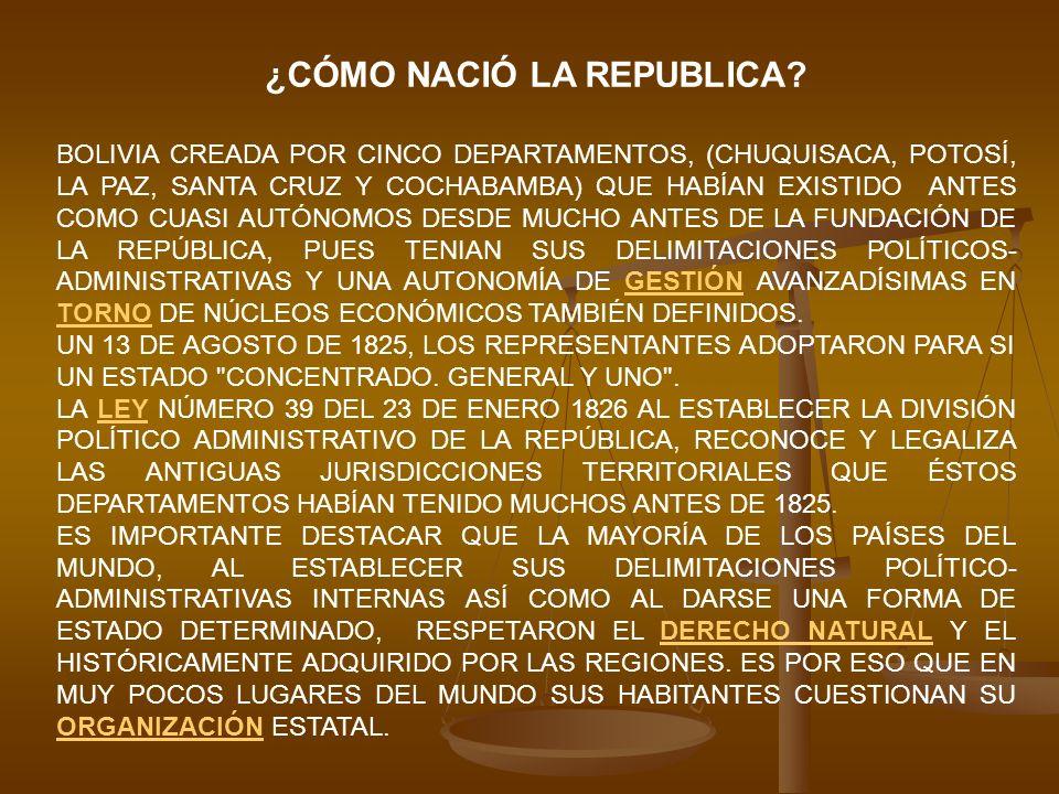 ¿CÓMO NACIÓ LA REPUBLICA