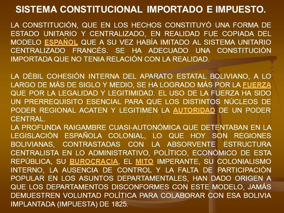 SISTEMA CONSTITUCIONAL IMPORTADO E IMPUESTO.