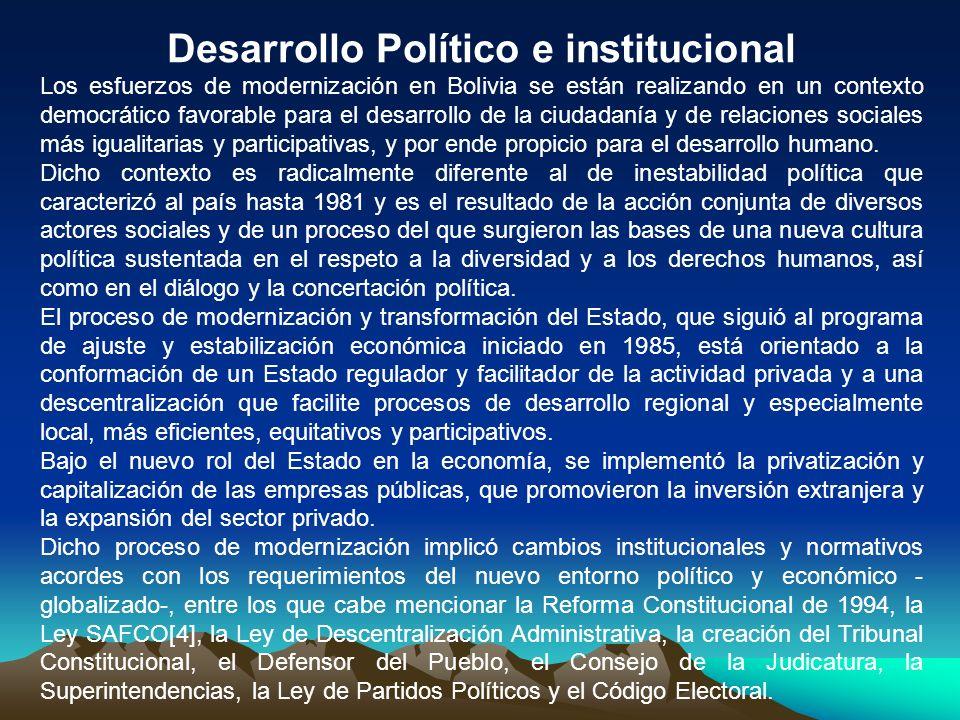 Desarrollo Político e institucional