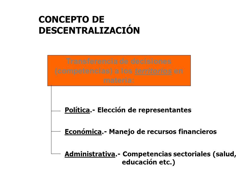 CONCEPTO DE DESCENTRALIZACIÓN
