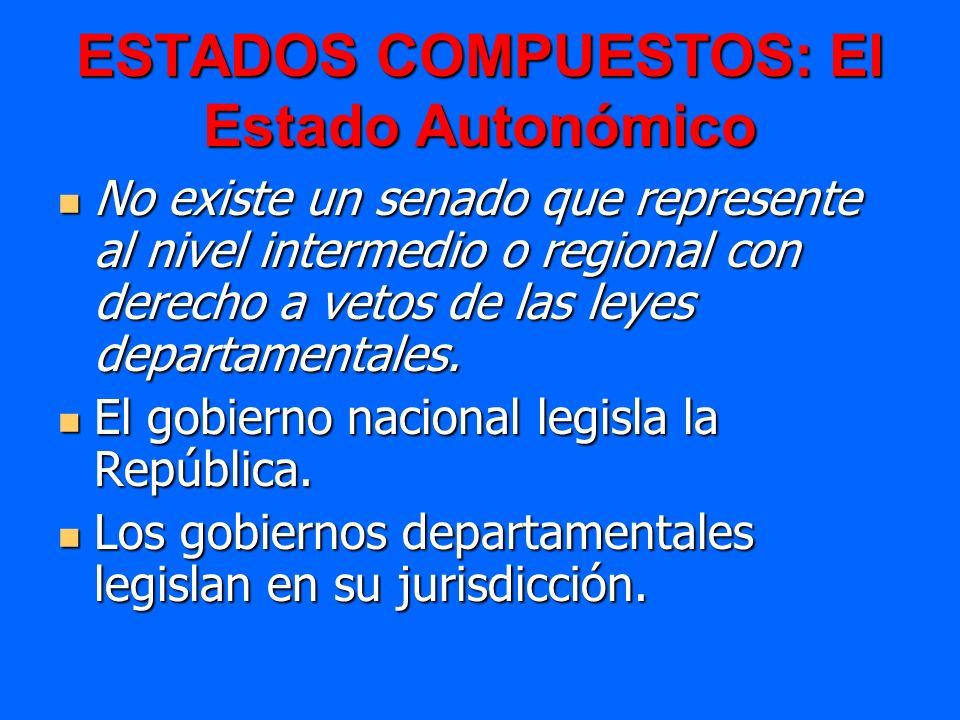 ESTADOS COMPUESTOS: El Estado Autonómico