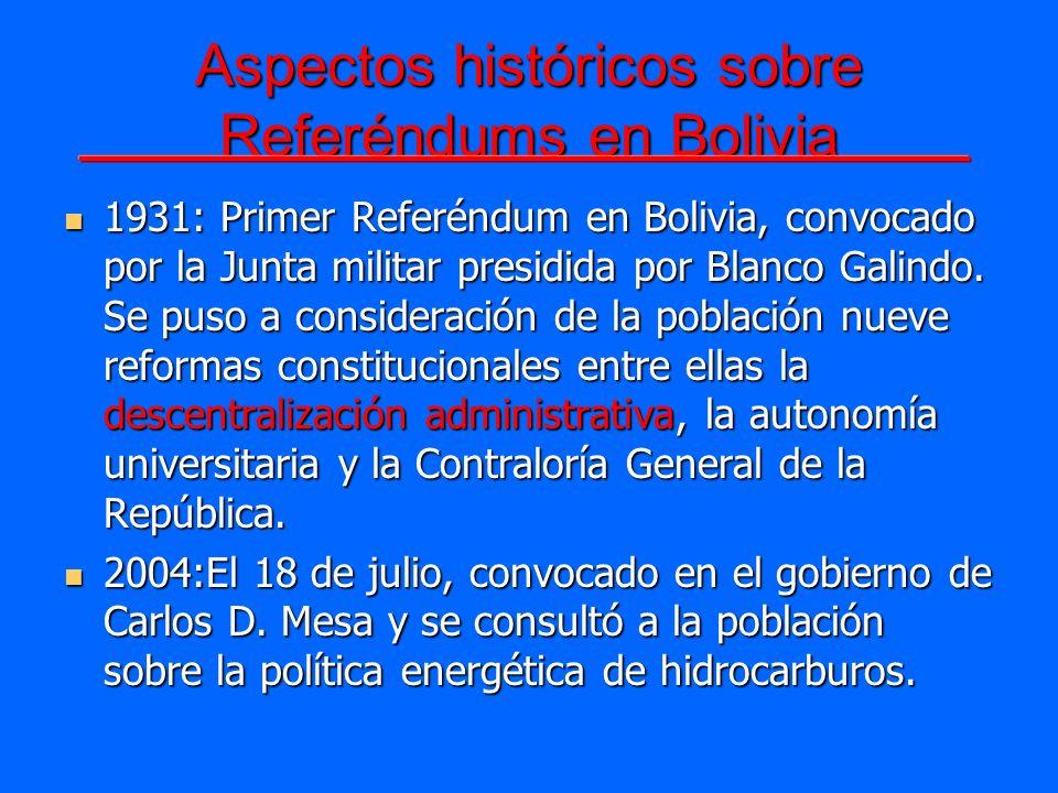 Aspectos históricos sobre Referéndums en Bolivia