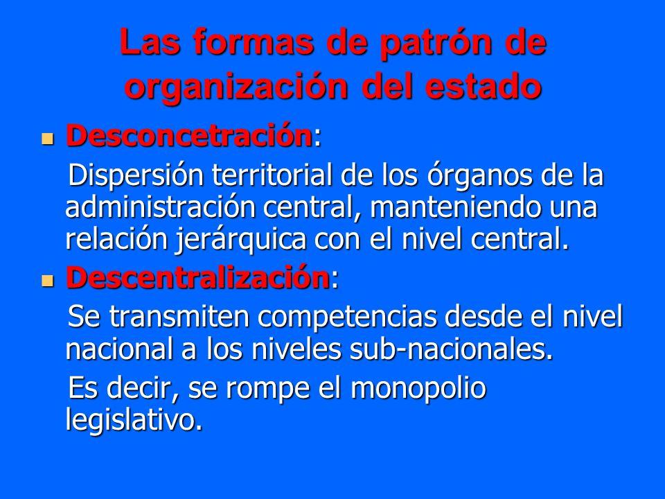 Las formas de patrón de organización del estado