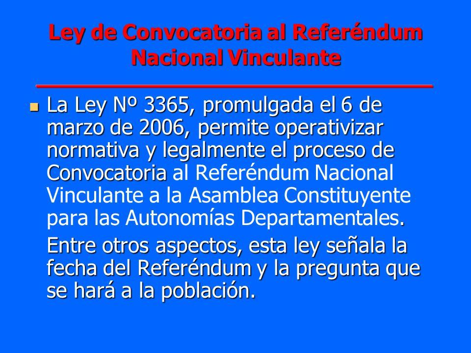 Ley de Convocatoria al Referéndum Nacional Vinculante
