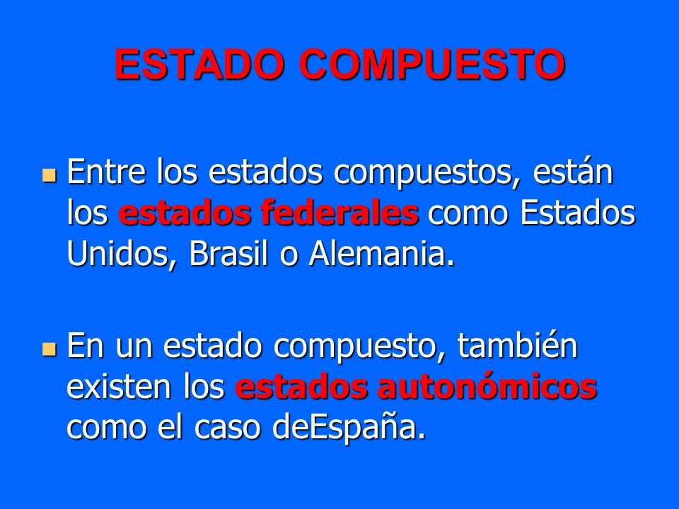 ESTADO COMPUESTOEntre los estados compuestos, están los estados federales como Estados Unidos, Brasil o Alemania.