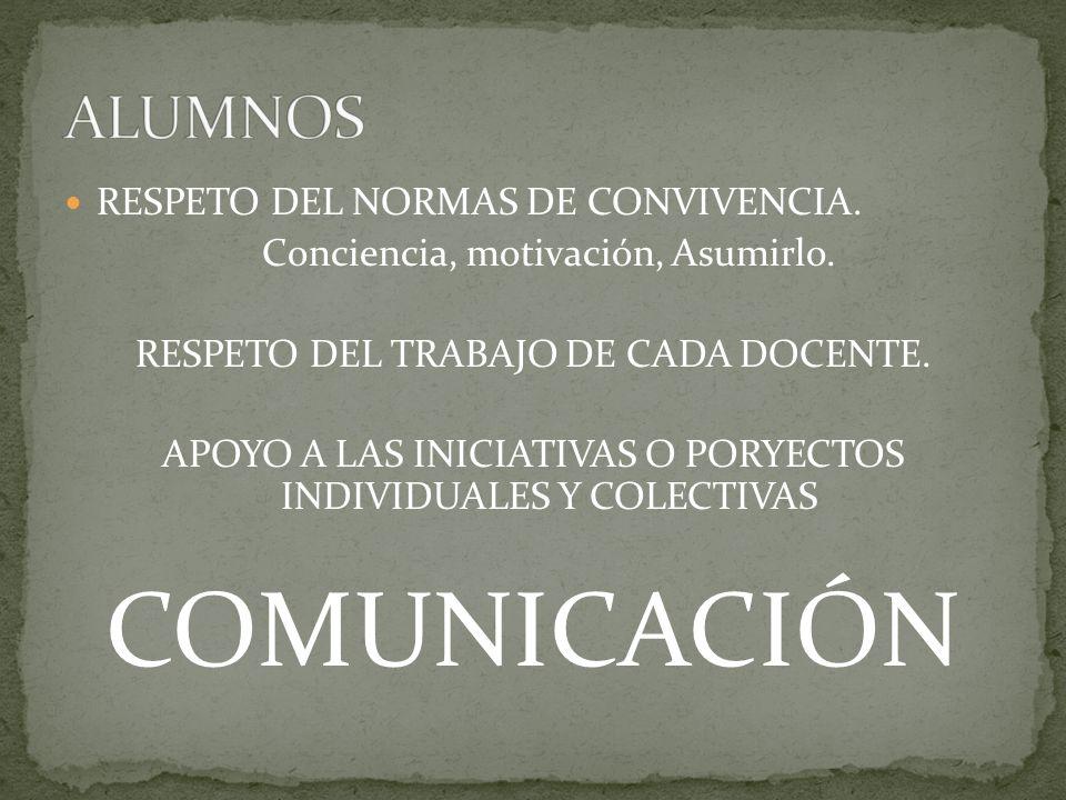 COMUNICACIÓN ALUMNOS RESPETO DEL NORMAS DE CONVIVENCIA.
