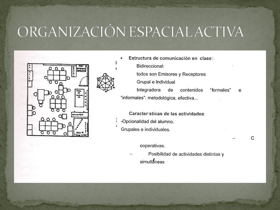 ORGANIZACIÓN ESPACIAL ACTIVA