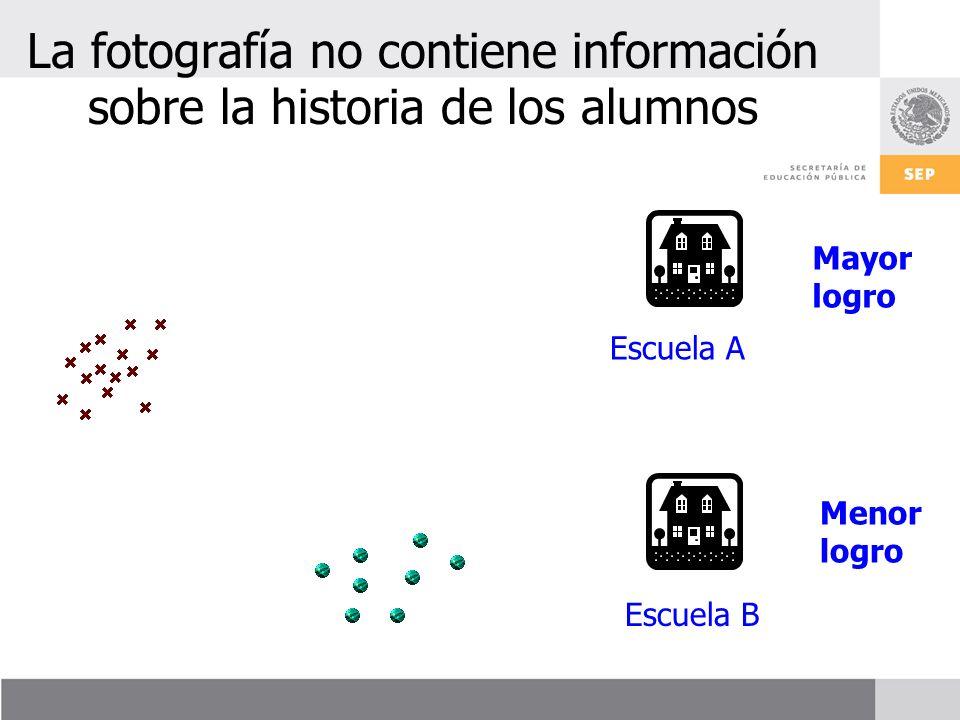 La fotografía no contiene información sobre la historia de los alumnos