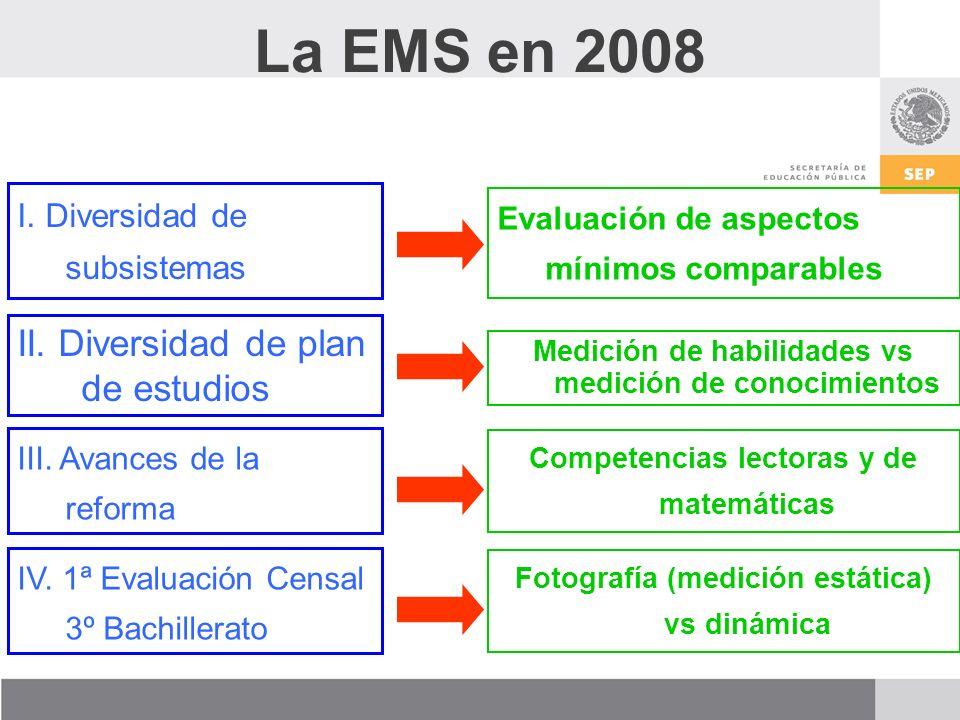 La EMS en 2008 II. Diversidad de plan de estudios