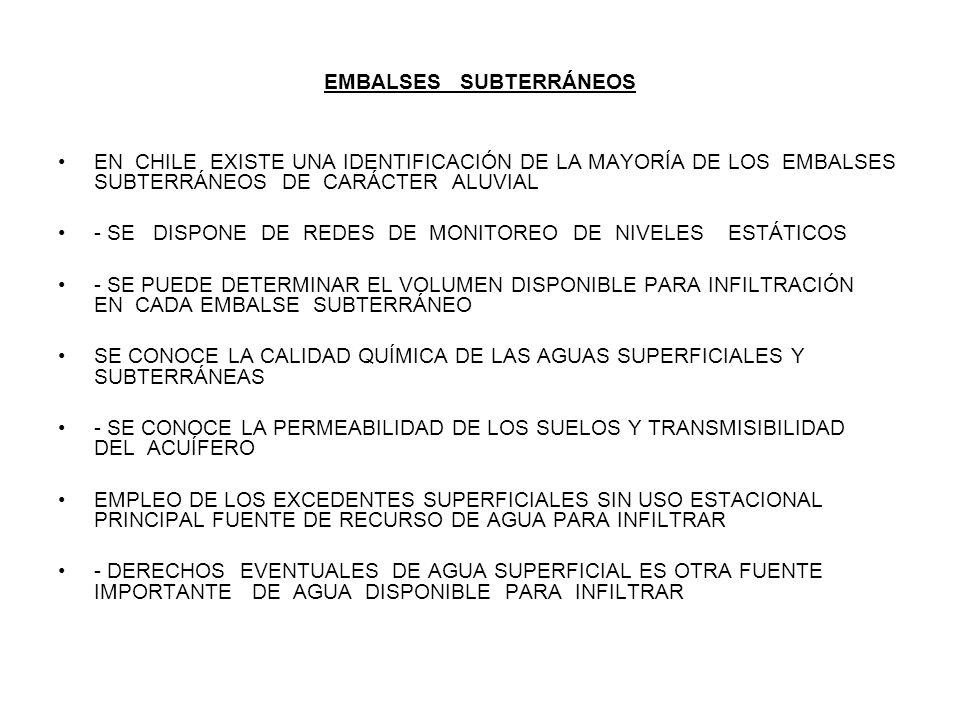 EMBALSES SUBTERRÁNEOS