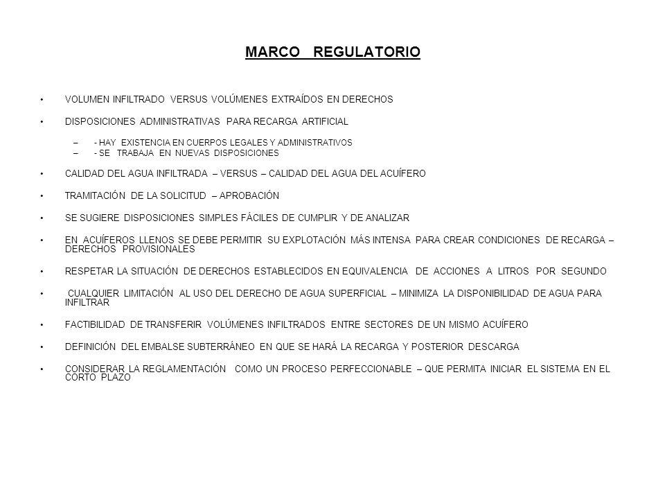 MARCO REGULATORIO VOLUMEN INFILTRADO VERSUS VOLÚMENES EXTRAÍDOS EN DERECHOS. DISPOSICIONES ADMINISTRATIVAS PARA RECARGA ARTIFICIAL.